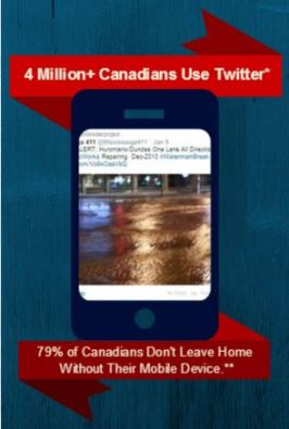 4 Million+ Canadians Use Twitter. 79% of Canadians Don't Leave Home Without Their Mobile Device.